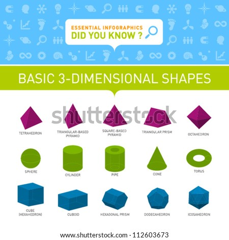 Vector Infographic - Basic 3-Dimensional Shapes - stock vector