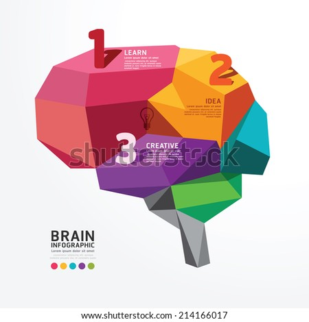 Vector infographic Brain Design Conceptual Polygon Style,Abstract vector Illustration - stock vector