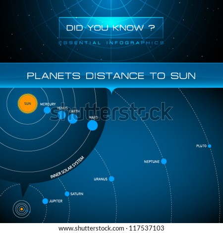 Solar System Stock Photos, Images, & Pictures | Shutterstock