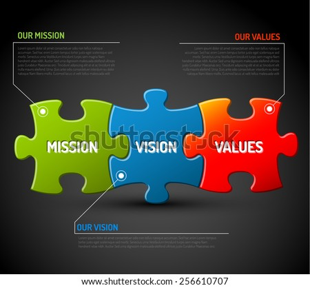 Vector Mission, vision and values diagram schema made from puzzle pieces - dark version - stock vector