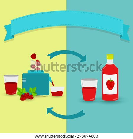 Vector - Natural strawberry juice versus bottled. Natural strawberry juice prepared  in a squeezer versus bottled strawberry juice. Circular arrows. Blank ribbon for insert text. Copy space. - stock vector
