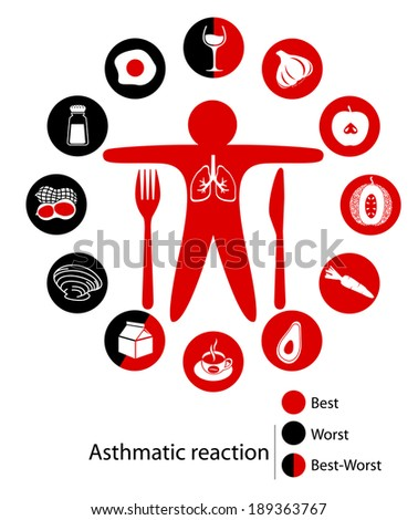 Vector of Best and Worst Foods for Your Lungs symbol. - stock vector
