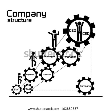 Vector of company structure and organization diagram to develop teamwork concept - stock vector
