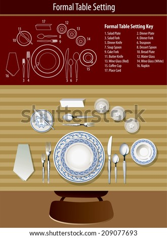 Vector of How to set formal table - stock vector