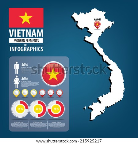 Vector of Vietnam set with detailed country shape with region borders, flags and icons - stock vector