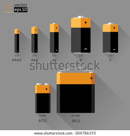 Car Battery Types Sizes