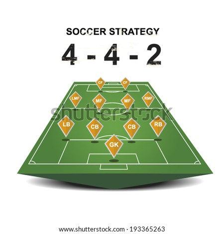 vector soccer strategy plan 4-2-2 - stock vector