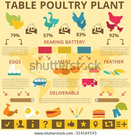 Vector Templates .  Background for Business.  Posters and Placards. Mobile Technologies Concept. Flat Style Web and Infographic. for table poultry plant - stock vector
