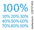 vector water splash font Percents templates for sale 100%, 90%, 80%, 70%, 60%,  50%, 40%, 30%, 20%, 10% - stock vector