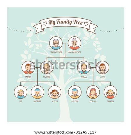 Vintage family tree with members avatars, genealogy and kinship concept - stock vector