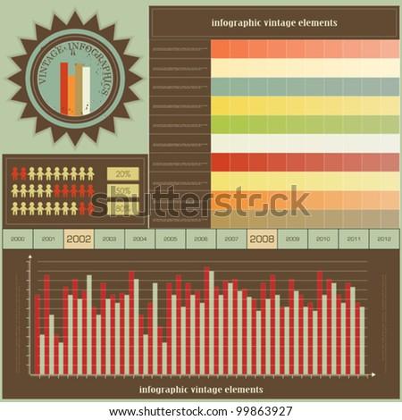 Vintage infographics set - vector illustration - stock vector