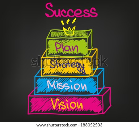 vision mission strategy action - stock vector