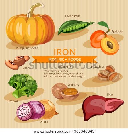 Almonds Raisins Health Foods