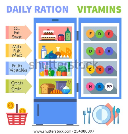 Vitamins in food. Daily ration. Proteins, fats, carbohydrates. Cereals, meat, fish, bread, milk, water, sweets. Refrigerator with food. Healthy lifestyle. Vector flat illustration and info graphic - stock vector