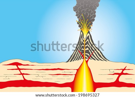 Volcano - Cross-section through a volcano showing layers of ash, large magma chamber, conduits, lava, crater and ash clouds. Vector illustration. - stock vector