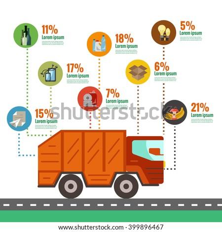 Waste recycling categories infographic flat concept. Vector illustration of city waste recycling categories and waste disposal. City waste types sorting management - stock vector