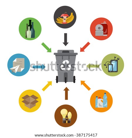 Waste sorting concept with waste bin and waste sorting icon. Colored waste icons for waste sorting design. Vector illustration of waste sorting management. - stock vector