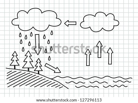 Water Cycle Stock Photos Images amp Pictures Shutterstock