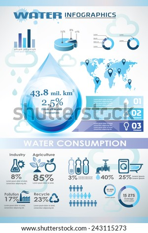 water infographics, presentation template - stock vector
