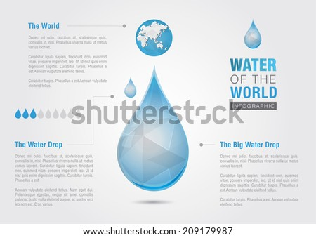 Water of the world. Info Graphic water drop with the world. Creative Environmental - stock vector
