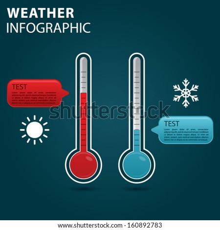 Weather info graphic, thermometer with scale measuring heat and cold - stock vector