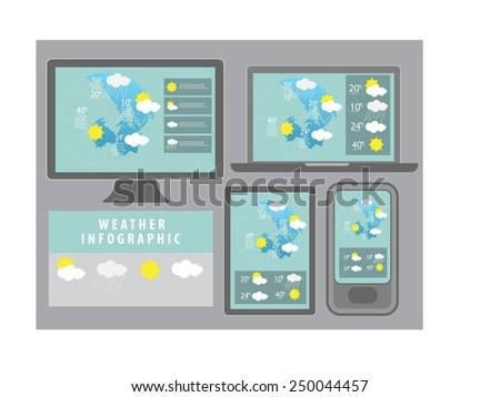 Weather Info graphics. vector - stock vector