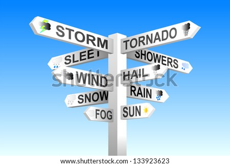 Weather signpost vector on blue sky background - stock vector
