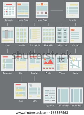 Web design layout flow chart - stock vector