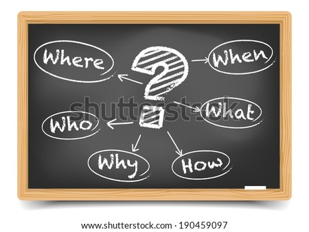 Where, When, What, Who, Why, How? written with Chalk on Blackboard, eps10 vector, gradient mesh included - stock vector