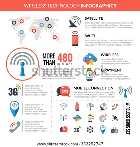 Wireless satellite connection technology devices worldwide users infographic presentation with flat pictograms collection abstract vector illustration - stock vector