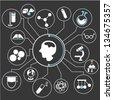 wisdom, education mind map, info graphics - stock vector