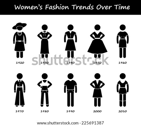 Woman Fashion Trend Timeline Clothing Wear Style Evolution by Year Stick Figure Pictogram Icons - stock vector