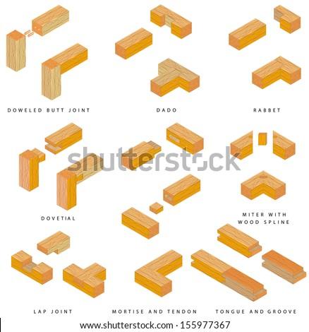 25 Unique Basic Woodworking Joints   egorlin.com