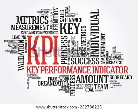 Wordcloud word tags of KPI - key performance indicators, vector background - stock vector