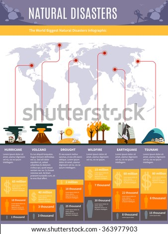 World biggest natural disasters infographics with map and earthquake tsunami drought volcano hurricane statistics flat vector illustration   - stock vector