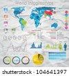 World Infographics symbol set eps10 - stock vector