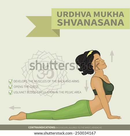 Yoga infographics Urdhva mukha shvanasana (Hatha yoga). Om symbol - stock vector
