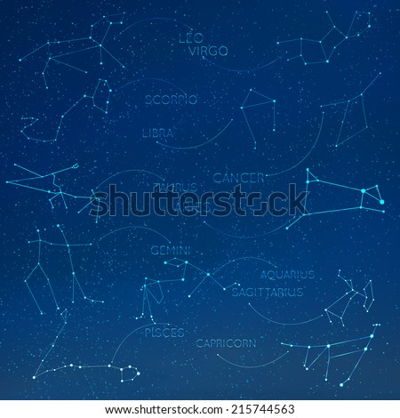 Zodiac, horoscope constellation in skyline with many other stars. Leo, virgo, scorpio, libra, Aquarius, sagitarius, pisces, capricorn, Taurus, aries, gemini, cancer vector illustraion - stock vector