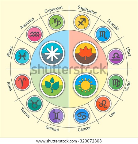 Zodiac signs and constellations in circle in flat style. Set of colorful icons. Horoscopes and zodiacal infographics. Fall, winter, spring and summer set. - stock vector